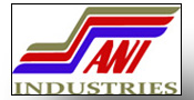 ANI_Industries